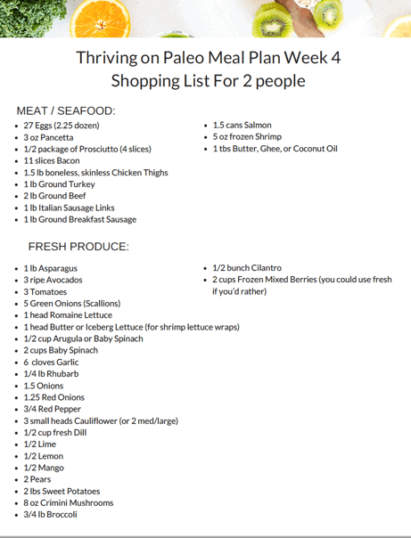 Paleo meal plan shopping list example